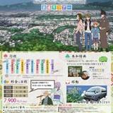 下鴨神社や六道珍皇寺ほか「有頂天家族2」舞台をタクシーで巡る「京巡りツアー」が開催決定
