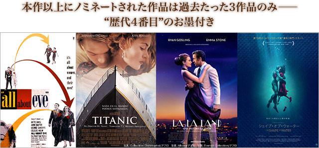 (左から)「イヴの総て」「タイタニック」「ラ・ラ・ランド」、そして本作のポスター