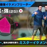 「東京ふたごアスレチック」場面カット