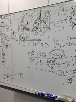 テレビアニメ「蒼き鋼のアルペジオ -アルス・ノヴァ-」放送終了後、第1回続編企画会議のホワイトボード。作品の状況、スタッフの今後のスケジュール、制作意欲などを明け透けに、「何を作るか」話し合いました
