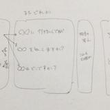 松風さん直筆「シェンムー」セリフの仕組み