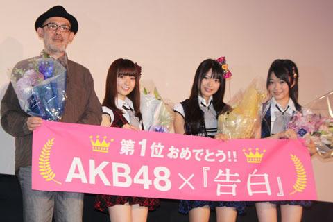 AKB大島優子、「告白」中島監督に出演直訴