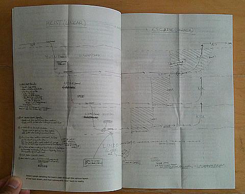「インセプション」のナゾ解明?監督直筆「夢の構造図」が公開