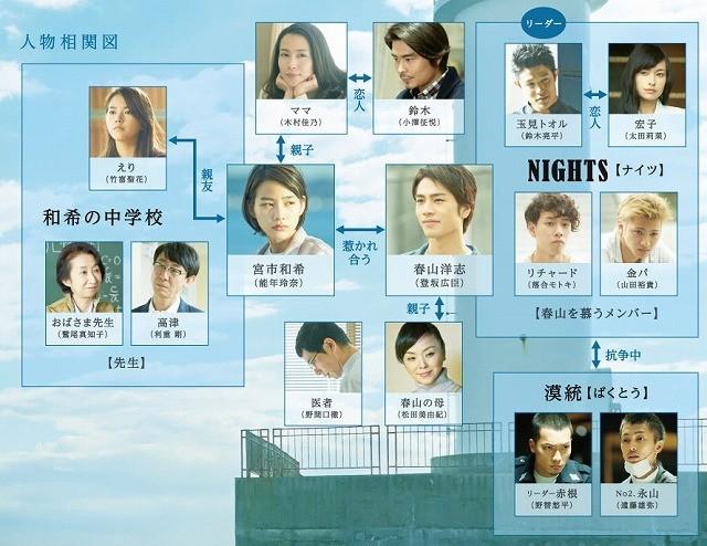 「ホットロード」Nightsリーダー・トオル役は鈴木亮平 恋人の宏子は太田莉菜に