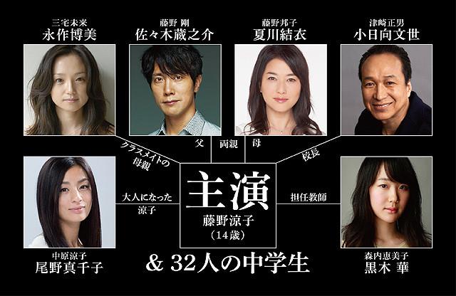 「ソロモンの偽証」に佐々木蔵之介、夏川結衣、尾野真千子ら 主演女優は8日に発表!