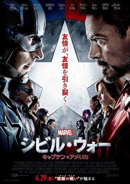 キャプテン・アメリカとアイアンマンが にらみ合うポスター