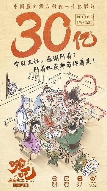 """中国国産アニメ映画「Ne Zha」がメガヒット! """"6つのポイント""""で動員増加 - 画像1"""
