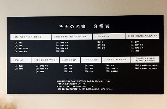 分類表は、閲覧室の入り口で掲示されている
