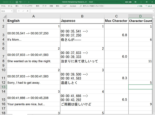 「Max Character」が計算値、「Character Count」が訳文の文字数