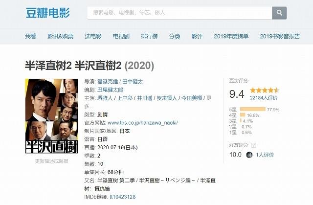 「半沢直樹」(2020年版)は中国でも高評価!