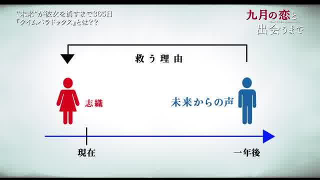 特別映像:タイムパラドックス編