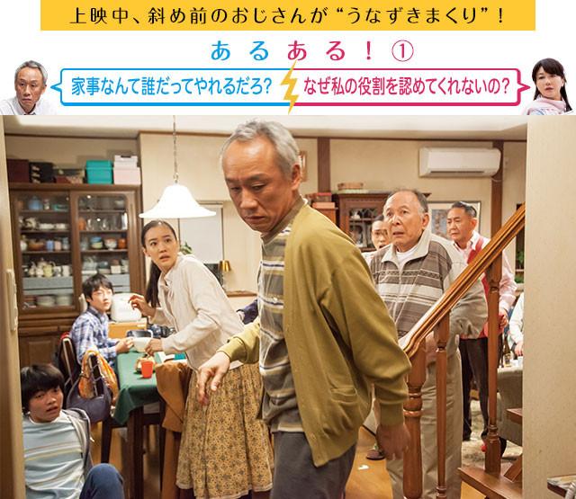平田家の長男で一家の家計を支える幸之助(西村)は、妻に対して尊大な態度をとりがち