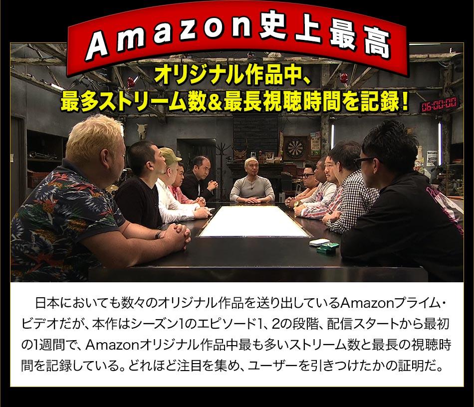 [Amazon史上最高]オリジナル作品中、最多ストリーム数&最長視聴時間を記録!