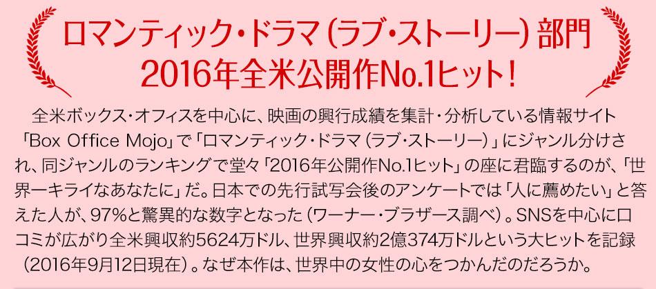 ロマンティック・ドラマ(ラブ・ストーリー)部門 2016年全米公開作No.1ヒット!
