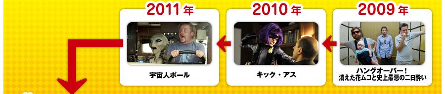 2011年 宇宙人ポール 2010年 キック・アス 2009年 ハングオーバー!消えた花ムコと史上最悪の二日酔い